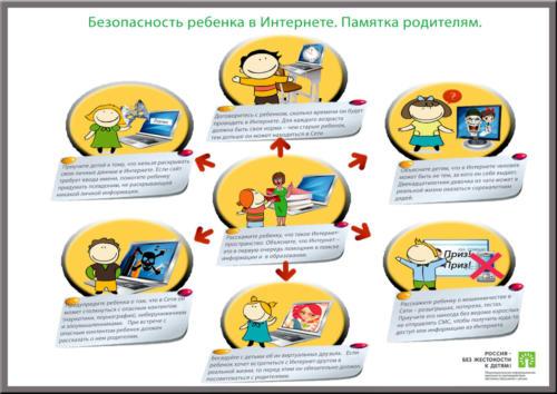 Безопасность ребенка в интернете