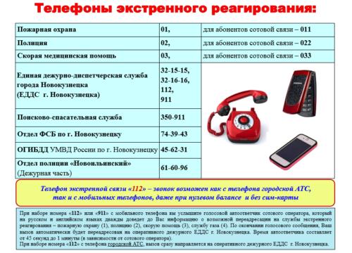 Телефоны экстренного реагирования